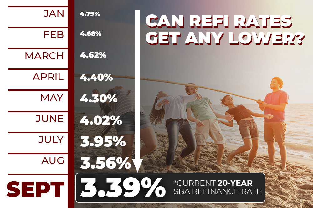 Historic Low SBA 504 Refinance Rates